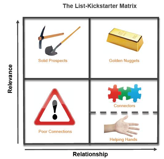 LKM Kickstarter